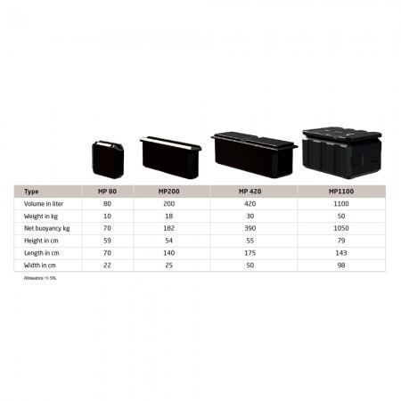 polyform-mp-serie-tabel-ponton-drijvende -teiger