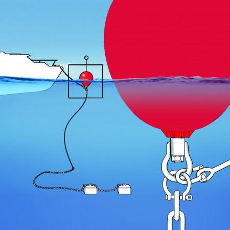 pick-up-buoy-markeringsboei-rod-eva-bolfender-ballfender-polyform-cc-how-to-use
