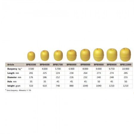 polyform-bpb-serie-tabel-drijver-boei-buoy