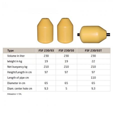 polyform-sfs-serie-tabel-drijver-boei-buoy