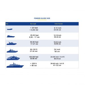 superyacht-inflatable-fenders-userguide